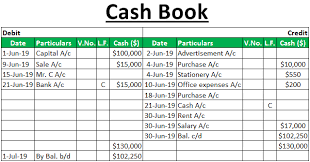 Double Columns Cash Book